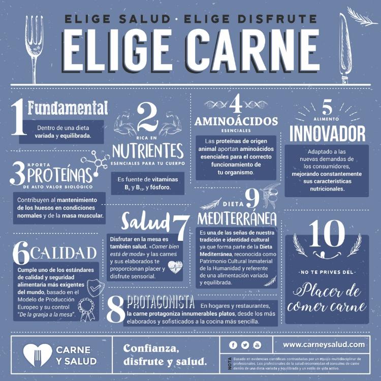 Elige Carne