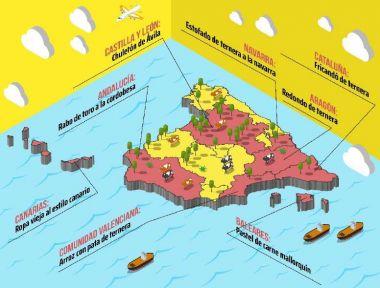 Mapa de la carne de vacuno en España